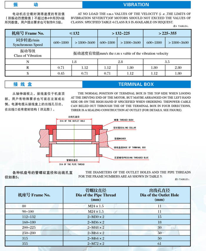 3kw异步电机接线图